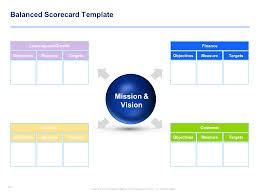 Nonprofit Strategic Plan Template Strategy Map Strategic