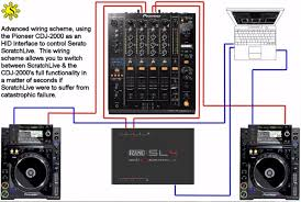 virtual dj software rane sl4 what do you think about this way to use the sl4 i have a djm 750 cdj 2000 nexus