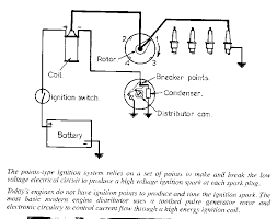 similiar ignition diagram keywords mallory ignition diagram