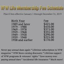 American Legion Dues Chart Join Vfw