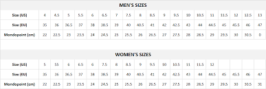 Womens Snowboard Length Chart K2 Snowboard Boots Sizing Chart And Information