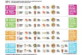 Herbalife Meal Plan The Right Meal Plan For You