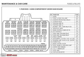 fuse diagram on fuse images free download wiring diagrams 2011 Jetta Fuse Box Diagram fuse diagram 5 pt cruiser fuse diagram fuse diagram for 97 f150 2012 jetta fuse box diagram
