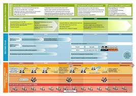 Format For Presentation Of Project Project Management Presentation Template Project Management Project
