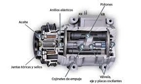 compresor de aire partes. fallas en compresor de aire acondicionado. partes a