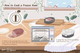 How To Cook A Frozen Ham Without Thawing It