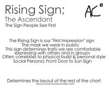 Ascendant Sign Chart Astrology Rising Sign Astrology Zodiac Ascendant