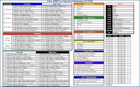 8 Man Football Depth Chart Template Www Prosvsgijoes Org