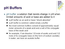 Ph Buffer Example