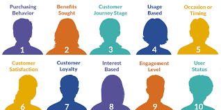 Behavioral Based 10 Powerful Behavioral Segmentation Methods To Understand Customer