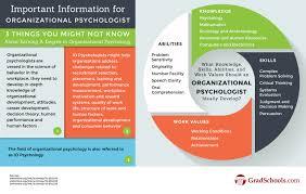 industrial psychology top organizational psychology masters degrees graduate programs 2019