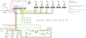 home security wiring diagram home wiring diagrams online home alarm system wiring diagram home image wiring