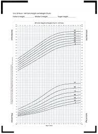 Weight Chart For Boys Age And Weight Chart For Female In Kg