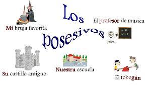 Resultado de imagen de POSESIVO Y NUMERAL