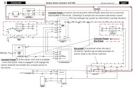 1997 grand am fuse diagram wiring diagram for professional • 1997 grand am fuse diagram images gallery