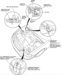 Honda accord fuse box diagram honda the relay for under hood fit location full