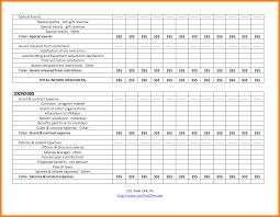 Sample Grant Proposal For Non Profit Organization Www