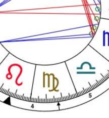 Zodiacsociety Birth Chart Birth Charts Tumblr