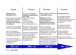 Влияние корпоративного управления на стоимость российских компаний   совета директоров систем принятия решений и конкурентных рынков и др отдельных механизмов корпоративного управления Данные механизмы и посвященные им