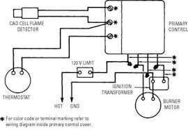 oil furnace burner wiring wiring diagram \u2022 oil pressure sensor wiring diagram oil burner wiring schematic wiring diagram u2022 rh msblog co beckett oil burner motor diagram beckett