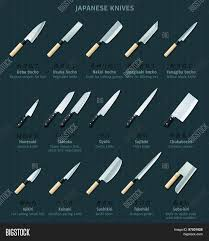 kitchen knife names. Japanese Kitchen Knives With Names In And English Knife H