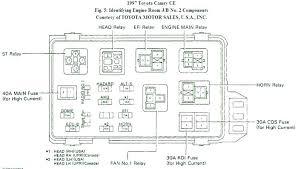 1997 infiniti q45 fuse box diagram schematics data diagram 2002 f350 fuse panel diagram at 2002 F350 Fuse Box Diagram