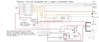 diagram honda 250ex wiring diagram template honda 250ex wiring diagram