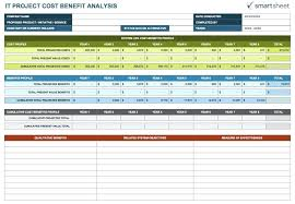 Cost Analysis Example Food Cost Analysis Template Benefit Life Cycle Business New Excel
