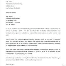sample letter to terminate contract template template of termination of contract