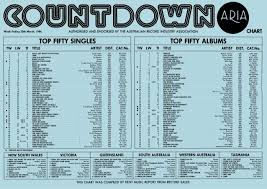 Countdown Aria Top 40 Music Charts 1983 1984