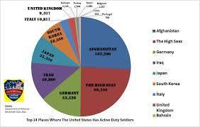Uk Spending Pie Chart Germany Government Spending Pie Chart Www