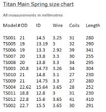 Titan Xs Mainspring Size Chart