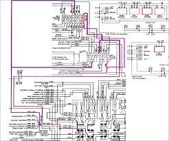 wiring diagram for 82 chevy k10 starter szliachta org 82 chevy truck wiring diagram fuel gauge wiring diagram for 86 chevy truck wiring diagram