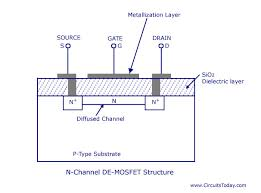 Demosfet Depletion Enhancement Mosfet Electronic Circuits