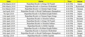 Rajasthan Royals Ipl 2019 Schedule Full Time Table With