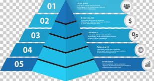 Diagram Of A Pyramid Diagram Infographic Chart Pyramid Png Clipart Adobe