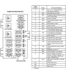 04 f150 fuse diagram wire diagram 2004 f150 fuse box problems 04 f150 fuse diagram lovely 1992 ford econoline liter pcm coils module and distributor