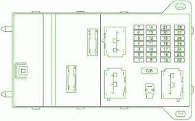 2007 mercury milan passenger compartment fuse panel and relay 2007 mercury milan passenger compartment fuse box diagram