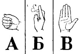 Реферат В нем слова звукового языка заменяются жестами родного в случае отсутствия дактилируются передаются побуквенно пальцевой азбукой аналог транскрипции