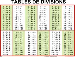 Table De Division Division Chart Division Math Games