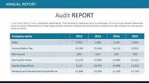 Template Audit Report Powerpoint Table For Audit Report Slidemodel
