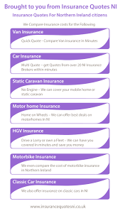 insurancequotesni co uk live in northern ireland and need insurance we have a web site dedicated to residents of ni what do you do