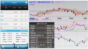 Stock Market Charting App 7 Best Stock Market Apps That Makes Stock Research 10x Easier