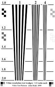 Video Resolution Test Patterns