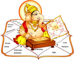 Vedic Birth Chart Janm Kundali Janmapatri Online