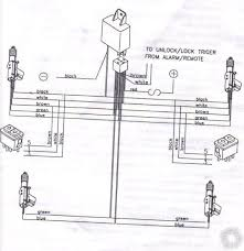 door lock wiring diagram wiring diagram mag door wiring diagram jodebal