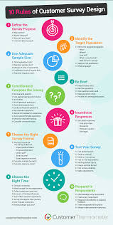 How To Design Survey Questions 10 Rules Of Customer Survey Design Customer Thermometer