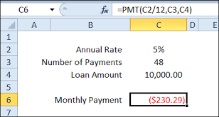 Calculate Loan Payment Formula Calculate Loan Payments With Pmt Function Contextures Blog