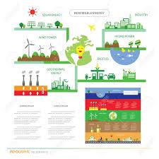 Renewable Energy Chart Vector Info Chart Renewable Energy Biogreen Ecology