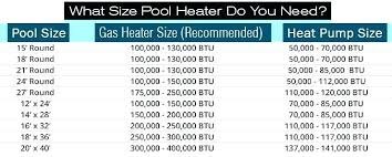 Pool Pump Size Chart Pool Cue Size Chart Equityhouse Site